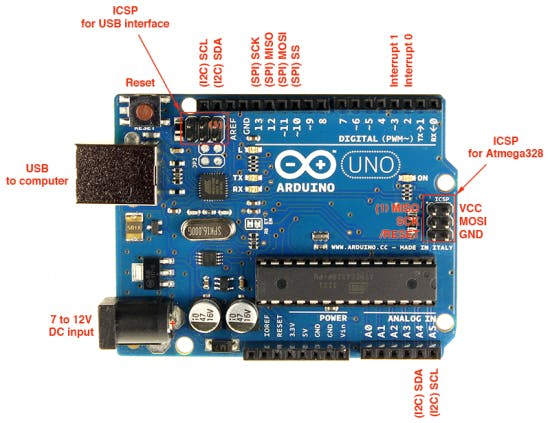 How to Interface GPS Module (NEO-6m) with Arduino - Arduino Project Usb Wiring Diagram For Gps on pinout for usb, connector for usb, power for usb, speaker for usb, wiring diagram sata,