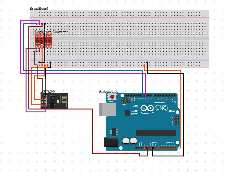 Things You Should Know Before Using Esp8266 Wifi Module