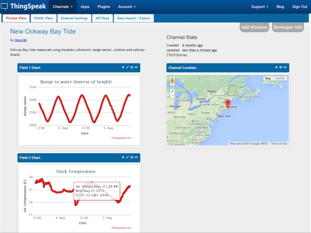 Measure And Analyze Tide Levels With Thingspeak Matlab Getfreereading Water Level Control Circuit