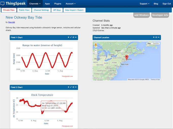 Measure And Analyze Tide Levels With Thingspeak And Matlab Hackster