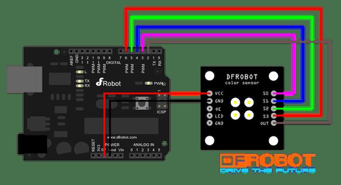 Arduino -- Tcs3200