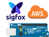 Creating an IoT Dashboard with Xkit, Sigfox & AWS