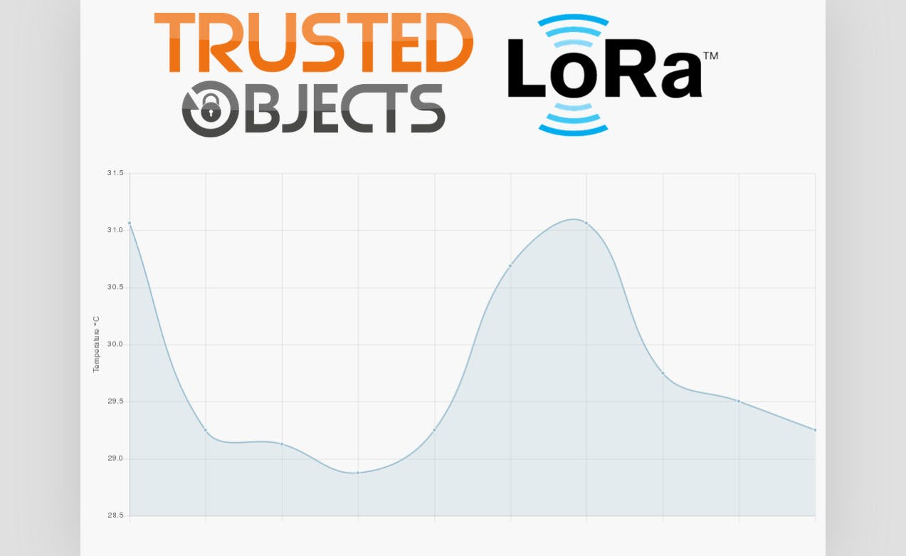 LoRa application server
