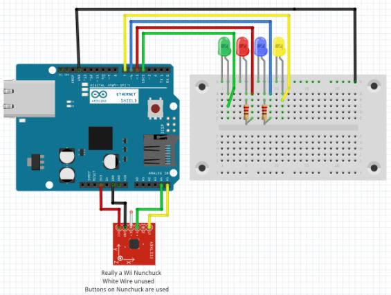 Diagram?auto\=compress%2Cformat\&w\=680\&h\=510\&fit\=max wii nunchuck wiring diagram quadcopter wiring diagram \u2022 wiring  at alyssarenee.co