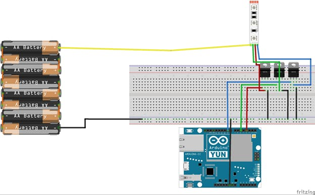 RGB LED Strip connected to Arduino.