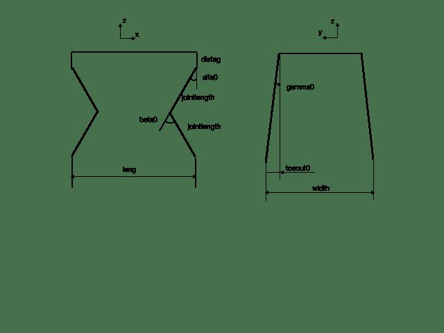 Parameters (constants in the Arduino code)