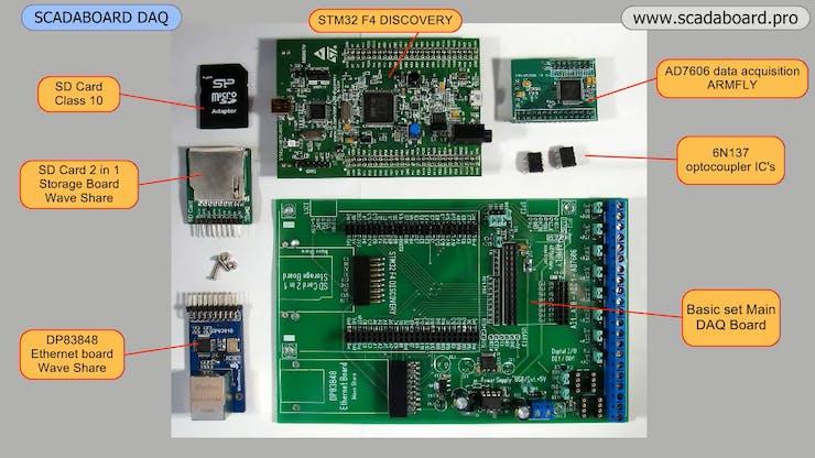 SCADABOARD DAQ - A Modern Tool for Collecting Data - Hackster io