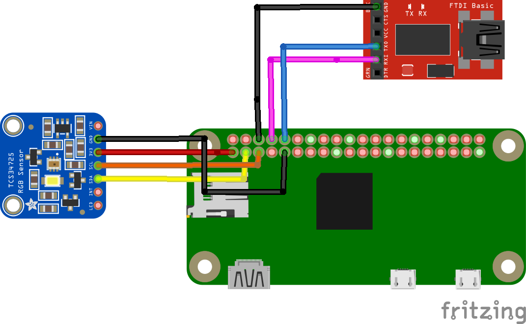 Raspberry Pi Zero W - Setup And Read Your First Sensor