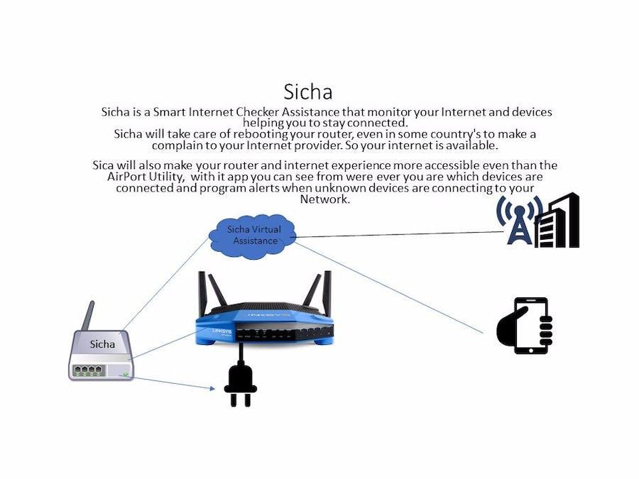 SICA: Smart  Internet Checker Asistance
