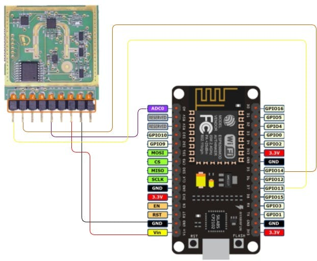 Sense2GoL breakout Interfaced with NodeMCU