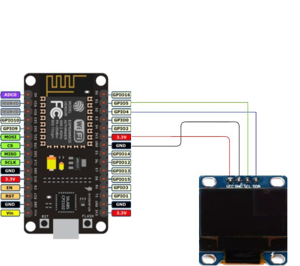 SCHEMATIC TO INTERFACE OLED DISPLAY WITH ESP8266