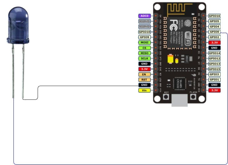 SCHEMATIC TO INTERFACE IR LED WITH NODEMCU