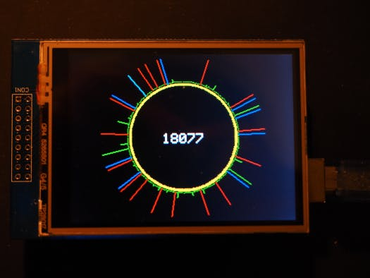 Moulick's default Coronal display