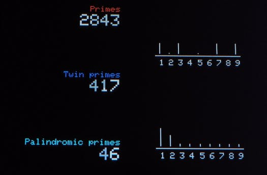 An older version of the Stats screen with two histograms
