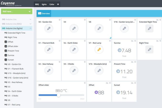 Complete Dashboard