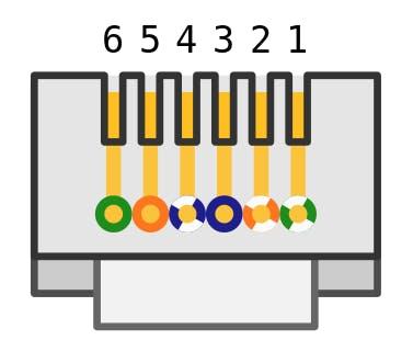 RJ25 connector end.