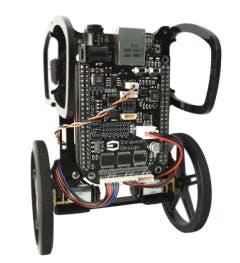 Novus Robotics Cape