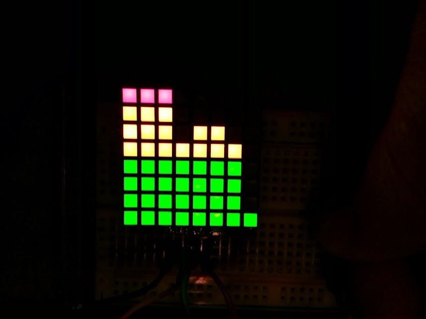 BeagleBone Black: plot analog sensor on Adafruit bi-color...