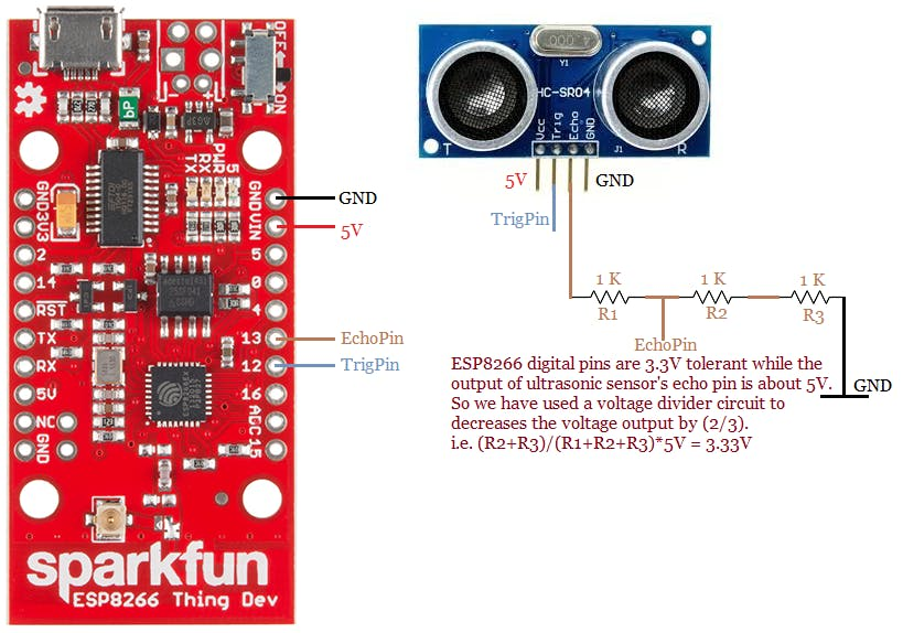 HC-SR04 ultrasonic sensor interfacing with ESP8266