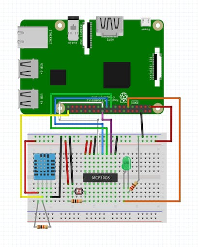 Wiring Diagram Using New Connection Kit | Advance Wiring ... on