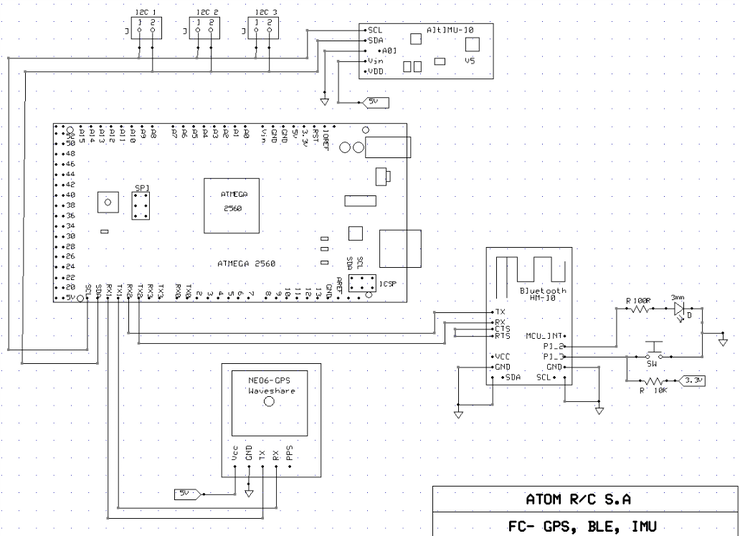 This is the BLE, GPS and IMU connections to the Mega
