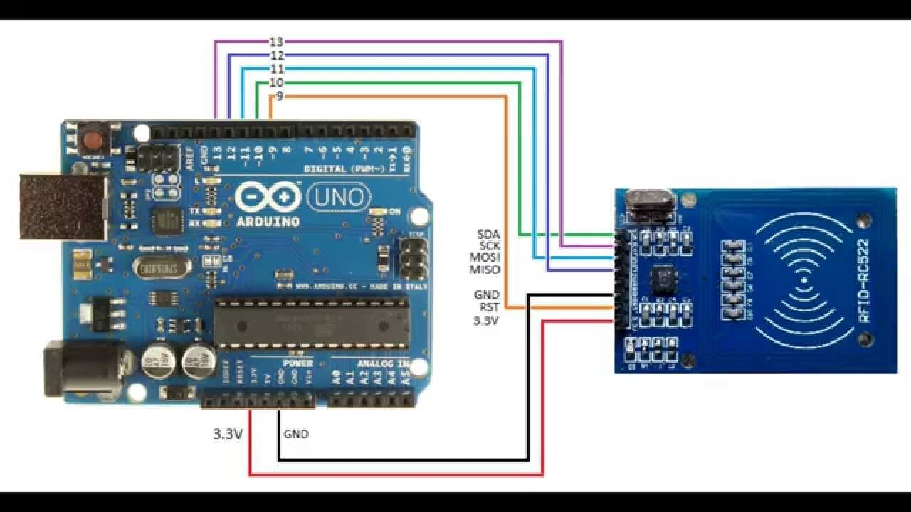 Circuit diagram for Arduino and RFID RC522 Connection