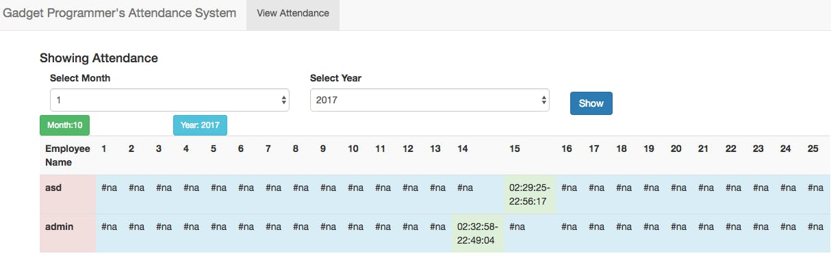 Showing Attendance information of users (in my db there is two users)