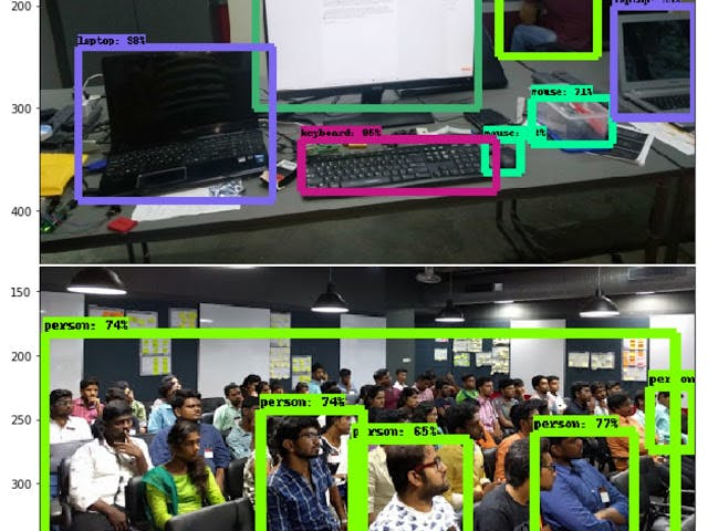 Object Detection | Raspberry Pi | Machine Learning