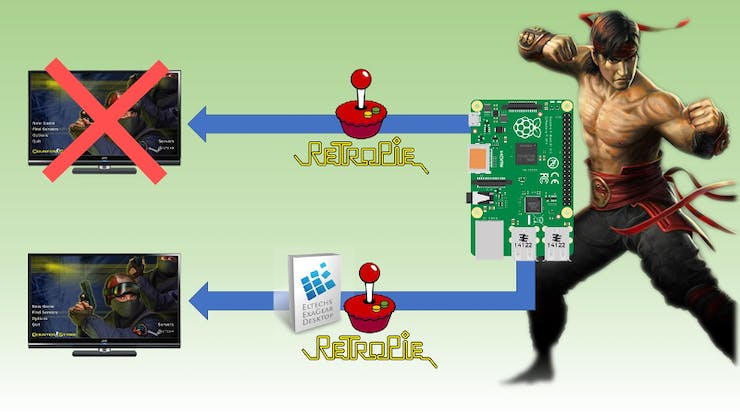 How to Play PC Games on Raspberry Pi with Retropie - Hackster io