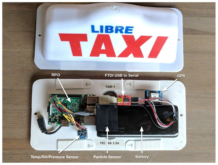 Distributed Air Quality Monitoring (Using Taxis!) - Hackster io