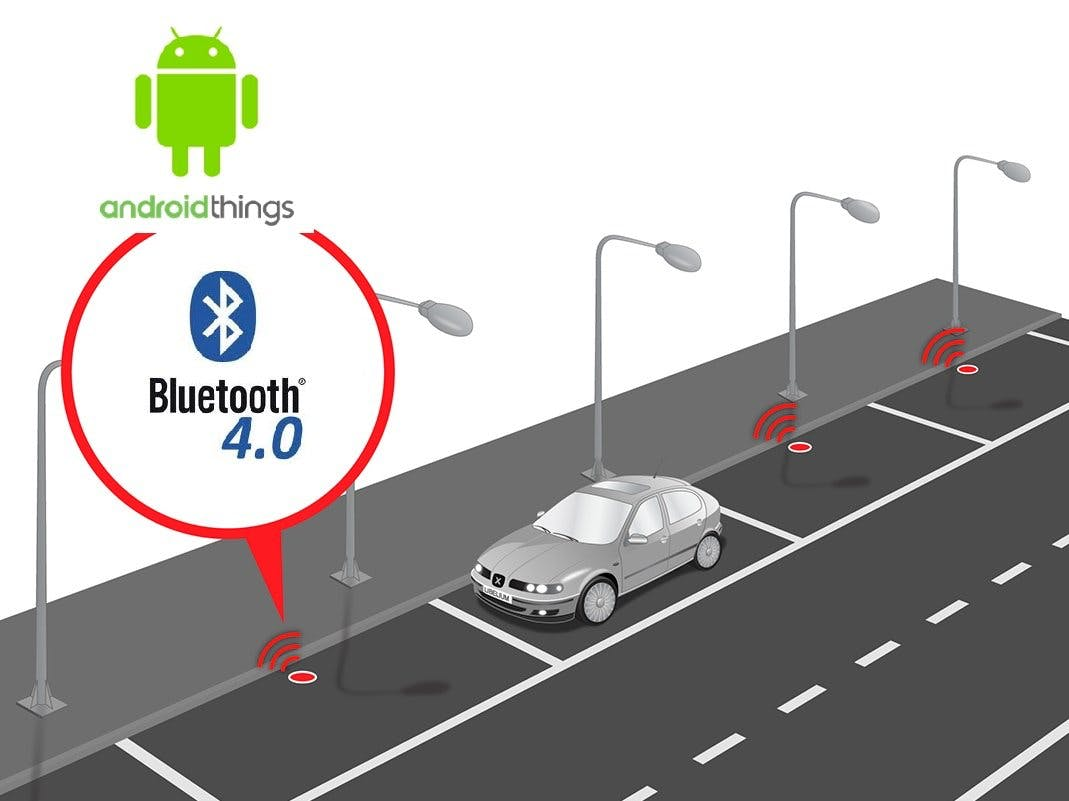Android Things Smart Parking