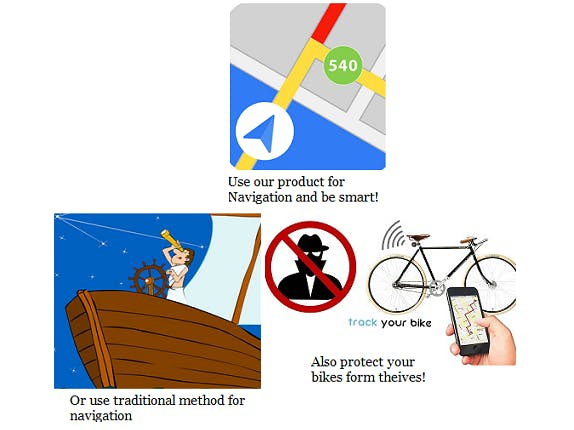 Bike navigation ersflkzijd