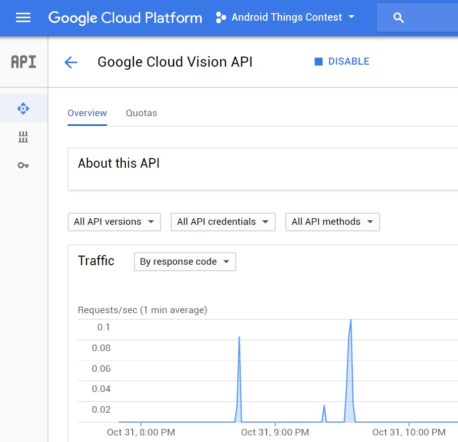 Google Cloud Vision API dashboard for Salutis