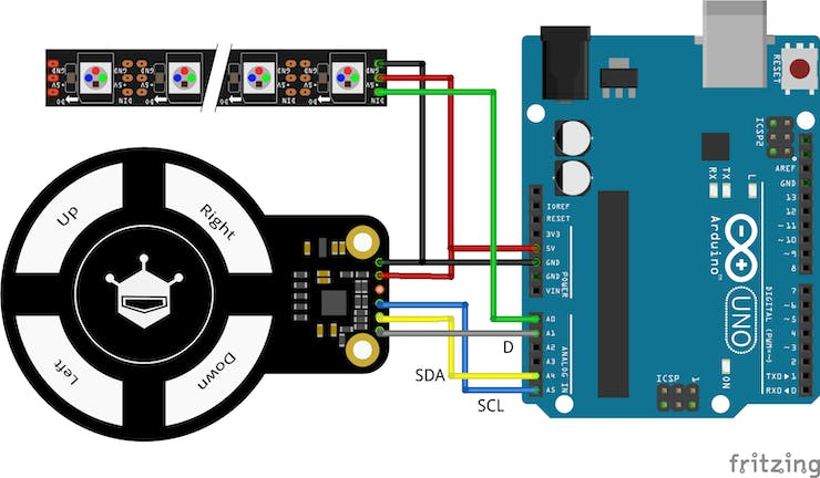 LED Controlled by 3D Gesture Sensor - Hackster io