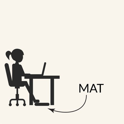 Placement and Usage of Mat