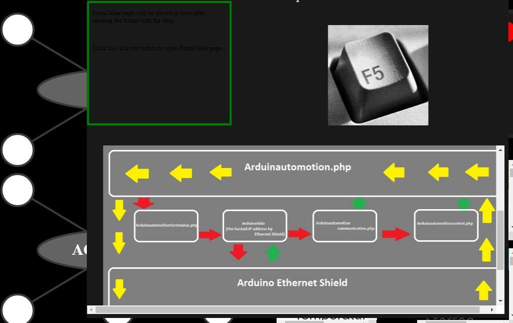 How to create a website communicating Arduino by using PHP - Hackster io