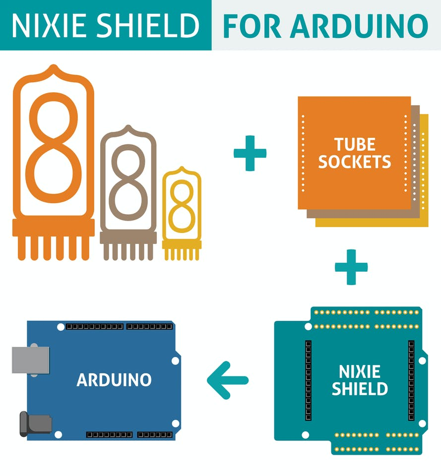 Nixie Tube Shield For Arduino Schematic Page 2