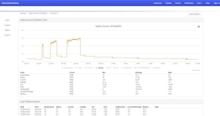 Remote System Monitor - Hackster io