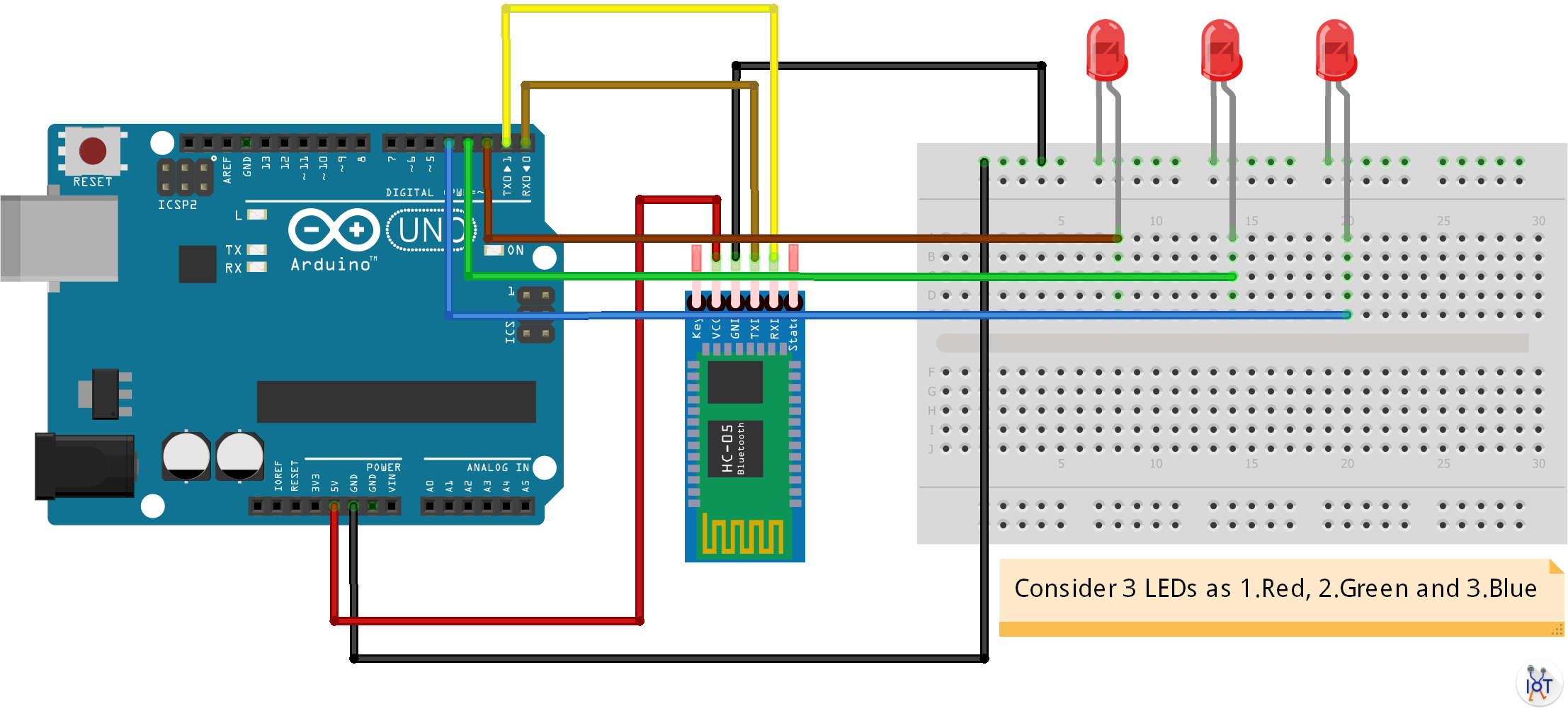 Control Led Using Your Voice Command Module Wiring Diagram Controlling Iotboys Com A2wrardmf4