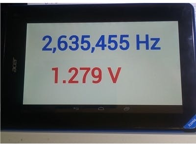 Android Frequency Counter