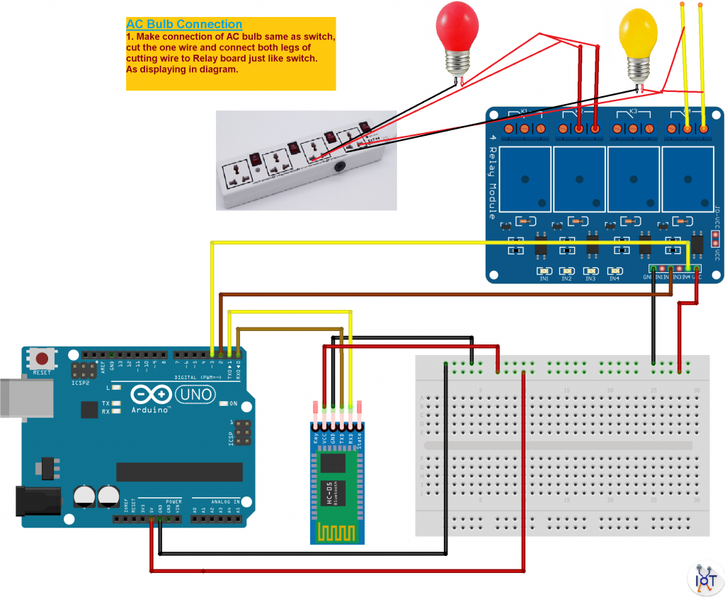 Voice Control Home Automation System Using Arduino And Hc 05 Recognition Embedded Controllers Www Iotboys Com 1024x844 Trhyujqbbl