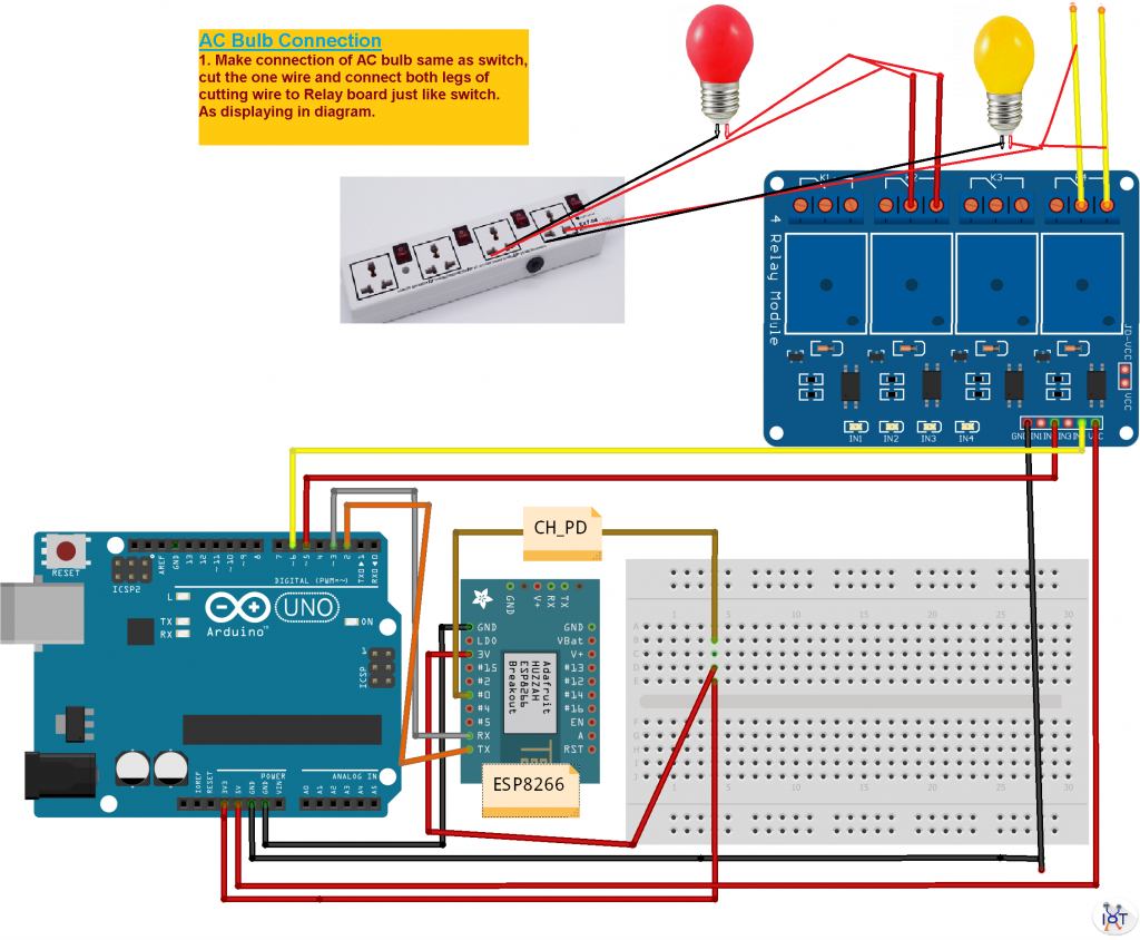 Control Home Appliance From Internet Using Arduino And Wifi How To Read Schematics Appliances Anywhere 1 1024x844 Hrwrwvnbkr