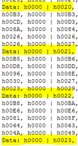 Closer examination of the received data, showing the incrementing line number (highlighted)