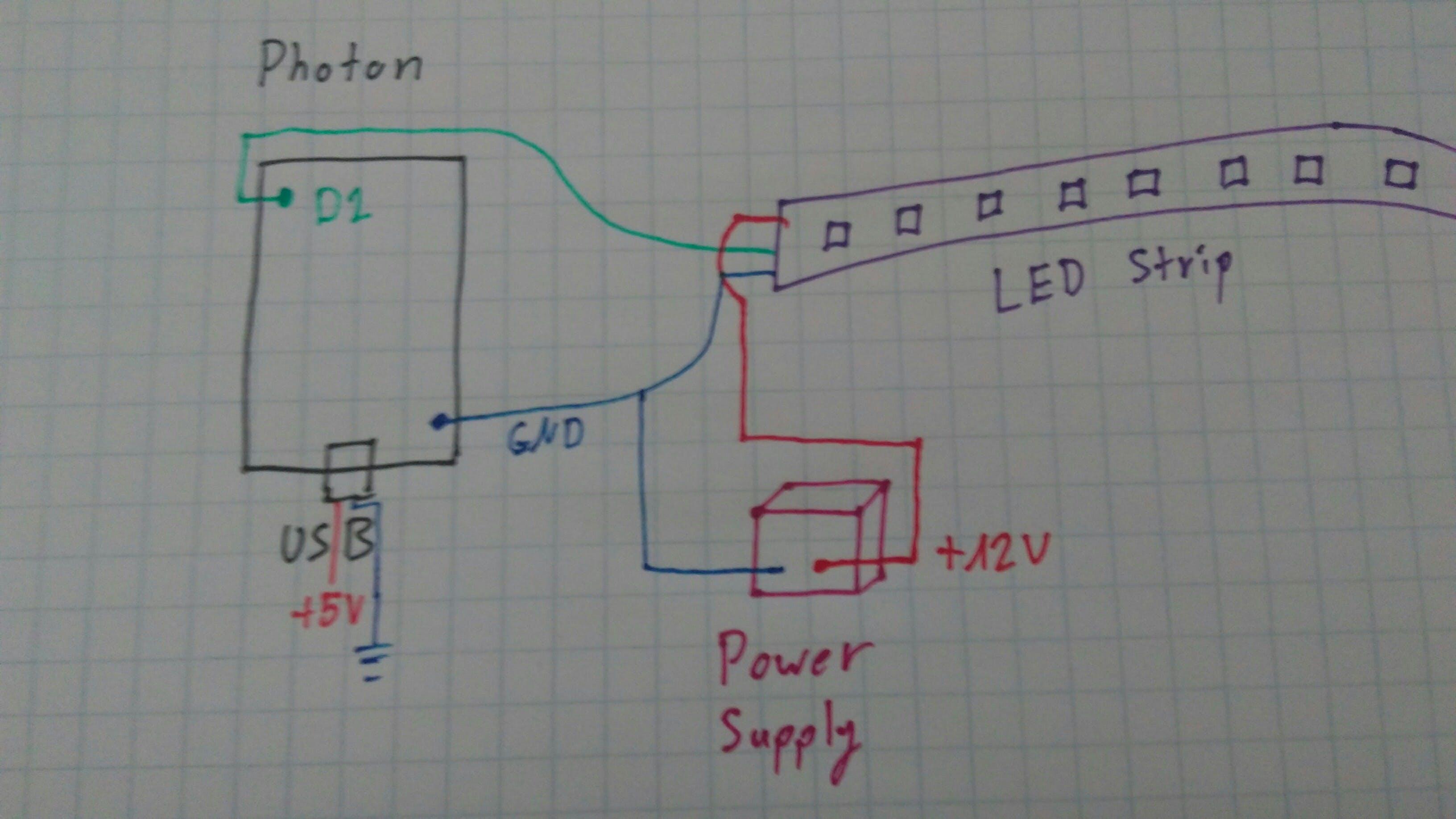 My current wiring setup