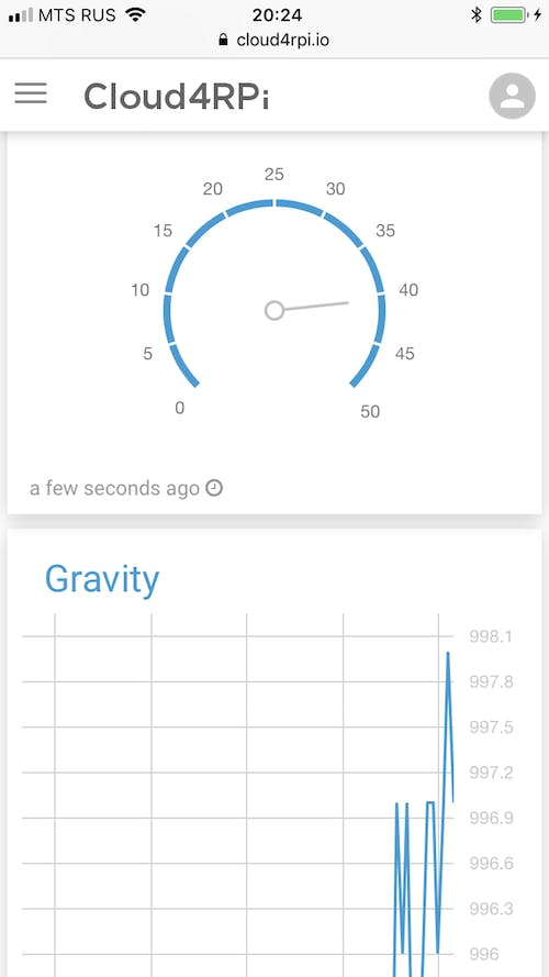 monitoring beer fermentation gravity from smartphone
