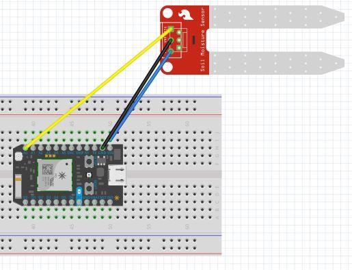Moisture sensor 9jqgnghm7s