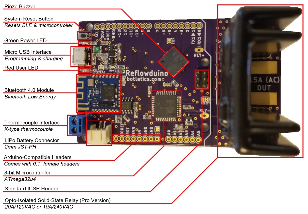 Reflowduino Pro features. NOTE: Reflowduino Basic is identical but doesn't have the relay