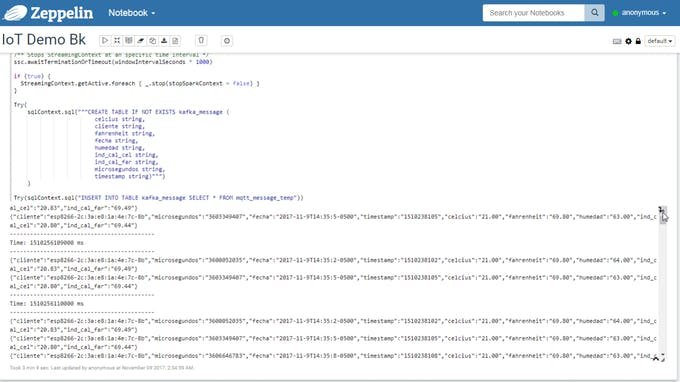 Real time data capture from Kafka topic using Zeppelin and Spark.