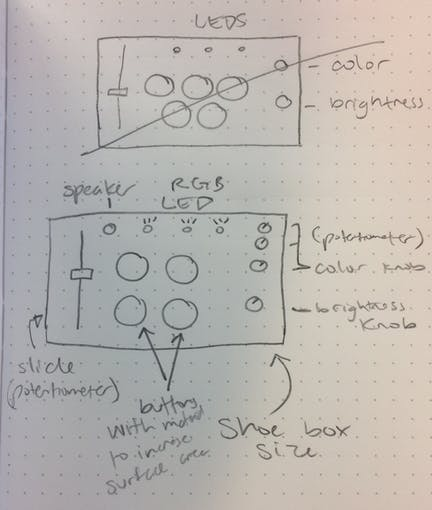 Sketch of Component Layout