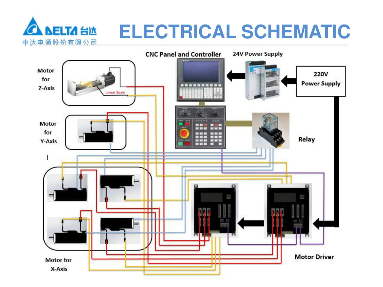 Picaso 40 The Infinite X Axis Cnc Wall Engraver Wiring Schematic